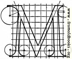"Letter M from ""Alphabet after Serlio"