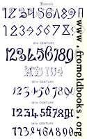 48.—Numerals.