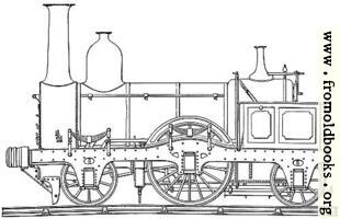 Sharp, Brothers, And Co.'s Engine