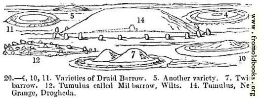 20.—Varieties of Druid Barrow