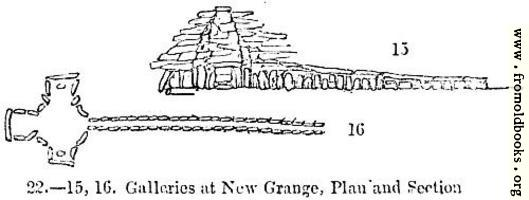 22.—Galleries at New Grange, Plan and Section