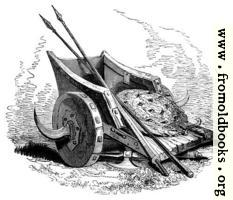 75.—British War Chariot, Shield and Spears.