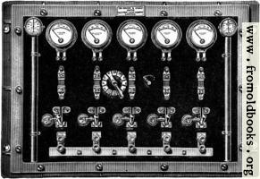 Fig. 27.—Switchboard.