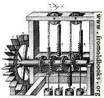 Plate XCIX.—Hydrostatics.—Fig. 1. A quadruple pump-mill for raising water.