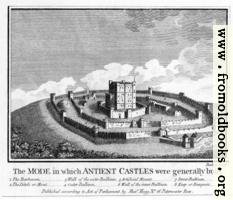 The Mode in which Antient Castles were generally built.