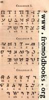 Page 28: Chaldean