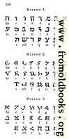 Page 144: Hebrew 1; Hebrew 2; Hebrew 3