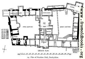 24.  Plan of Haddon Hall, Derbyshire