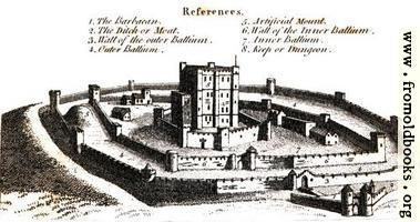 Castle Diagram