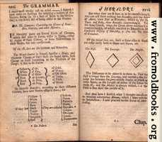 Section IX. Cautions: Containing the Names of Roundles, Guttees, and other Matters
