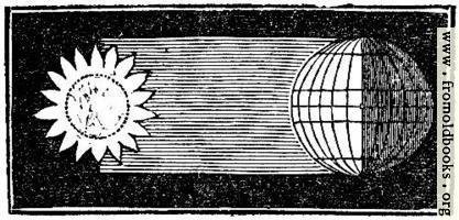 Vernal Equinox