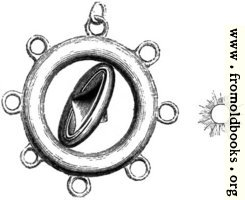 10.—Astronomical Instrument.