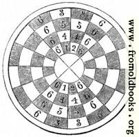 1148.—Circular Chess Board (Cotton MS. and Strutt.)