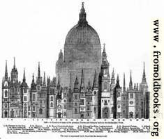 2029.—A Parallel of some of the principal Towers and Steeples built by Sir Christopher Wren