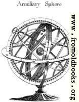 21.—Armillary Sphere